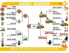 the 90s cartoons are easily the most talked about. Now that modern cartoons are more adult oriented and not a lot of people watch it, most people watched the cartoons from the 90s...http://thefw.com/march-madness-brackets-final-round-best-90s-cartoons/