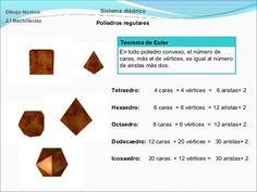 Dibujo técnico  Sistema diédrico  2.º Bachillerato  Poliedros regulares Teorema de Euler En todo poliedro convexo, el núme...