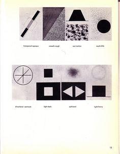johannes itten. design and form: the basic course at the bauhaus. mein vorkurs am bauhaus: gestaltungs- und formelehre. 1963. book.