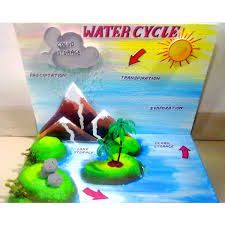 Image result for water cycle 3d models for kids to make
