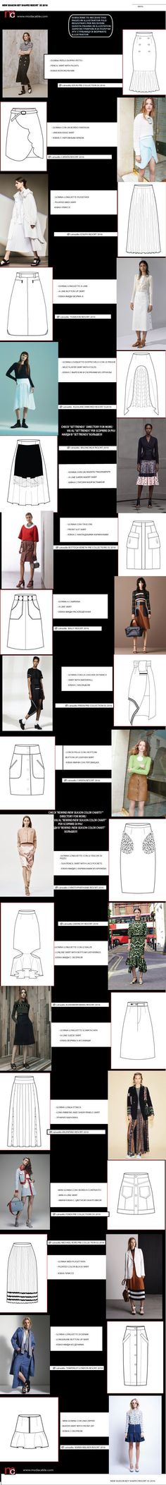 Key Skirt Shapes seen at the SS 2016 Resort Collections - PopUp http://ModaCable.com #2016trends...x