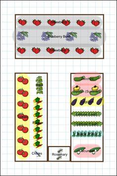 Garden Plan 2013 A simple perennial planting scheme took 10