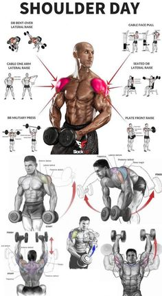 Shoulder Workout Routine To Add Serious Size To Your Shoulders. How To Get The Most Out Of This Shoulder Workout. Fitness Workouts, Yoga Fitness, Weight Training Workouts, Muscle Fitness, Barre Workouts, Trainer Fitness, Muscle Food, Easy Workouts, Physical Fitness