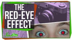 Why Your Eyes Look Red in Photos and How to Prevent It