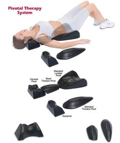 Bisagra-Terapia-sistema-Cervical-pivot-short-thoracic-standard-Lumbar-pivote