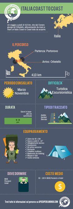 italia-coast-to-coast-apiediperilmondo