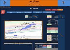- صفحتنا على الفيس بوك Arabeya Online brokerage - عربية اون لايــن للوساطة فى الاوراق المالية - صفحتنا على الفيس بوك http://ift.tt/2dVncOP - المصدر http://ift.tt/2ml094K