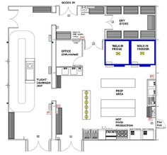Image result for commercial kitchen layout