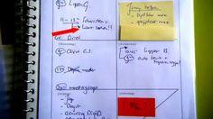 Werkmap, weekplanner, gezinsmap, familieplanner maken met 'IkwilOrganizen'