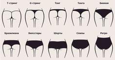 Under Wear underwear types Fashion Terms, New Fashion, Fashion Models, Trendy Fashion, Mode Outfits, Fashion Outfits, Fashion Vocabulary, Fashion Dictionary, Model Body