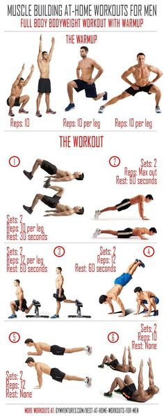 Choosing among the best at home workouts for men and incorporating a muscle building regime into your daily life used to be quite time consuming.