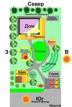 Как и где расположить дом, зону отдыха, площадку для детей на участке в 10 соток. Планирование и схемы территории.