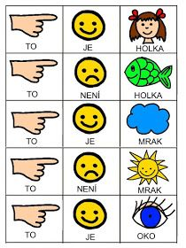 Pro Šíšu: Skladame jednoduche vety Special Education Activities, Pictogram, Speech Therapy, Crafts For Kids, Language, Album, Learning, Jena, Montessori