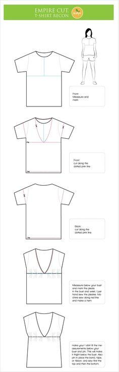 Making a regular tshirt into an empire waist shirt!
