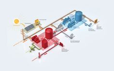 Energy scheme for solar manufacturer SMA by Golden Section Graphics