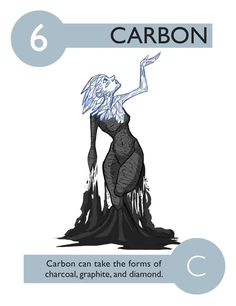 112 Cartoon Elements Make Learning The Periodic Table Fun...Could be useful