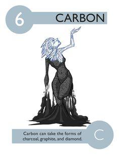 112 Cartoon Elements Make Learning The Periodic TableFun