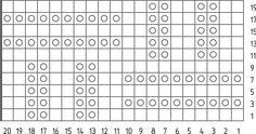 Wicker Stitch Pattern 1, knitting pattern chart