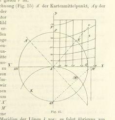 17th century diagrams - Google Search