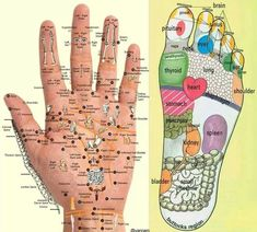 Acupuncture For Destress Acupuncture Points, Acupressure Points, Health Chart, Health Tips, Men Health, Herbal Remedies, Health Remedies, Natural Remedies, Reflexology Massage