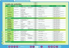 Libromedia. Libro digital 4º E. Primaria Conocimiento del Medio, Editorial Santillana, proyecto Los caminos del saber