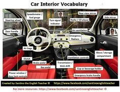 .How to call each part of the interior of a car.