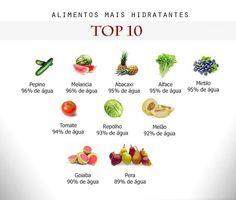 Os #alimentos mais #hidratantes. Saiba como fazer mais coisas em http://www.comofazer.org