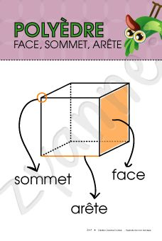 Face, Sommet & Arête Ib Classroom, French Lessons, Learn French, Maths, Kindergarten, Easy, Earrings, Education Posters, French Kids