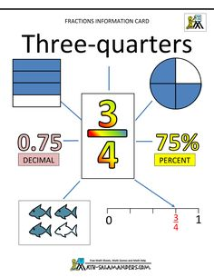 free fraction printables quarters 3
