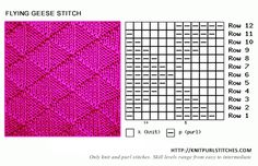 Flying Geese stitch pattern - Textured knitting pattern