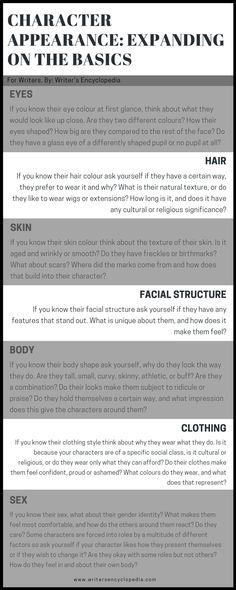 Character Appearance: How to Expand on the Basics Go in-depth with your character's appearance by expanding on the basics. Doing this will give a more realistic feel to your characters.