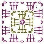 Granny Square Ideas - Crochet