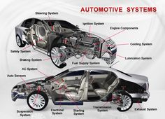 8 best automotive images on pinterest engine motor engine and cars peep into the details of modern automotive systems fandeluxe Image collections