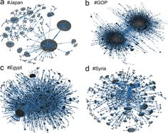 How information disperses on the social network.