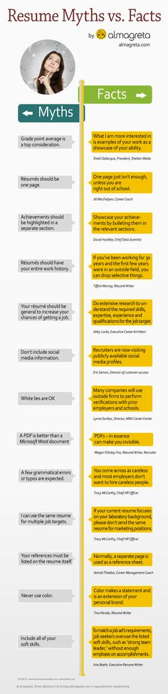 Resume Myths busted in this infographic - tips from resume experts to get you hired.