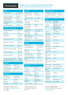 Sublime Text 3 - The Beginner's Guide Cheat Sheet by Dillivine http://www.cheatography.com/dillivine/cheat-sheets/sublime-text-3-the-beginner-s-guide/ #cheatsheet #beginner #simple #editor #windows #sublime #text #cheat #guide #st3