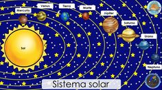 Pearltrees lets you organize all your interests Solar System Art, Solar System Projects, Science Projects, Projects For Kids, Montessori, Magnets Science, Animation Classes, Solar Activity, Educational Activities