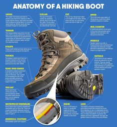(paid link) Footwear Trends | Hiking boots outfit, Hiking. ***Continue with the details at the image link. Backpacking Tips, Hiking Tips, Camping And Hiking, Hiking Gear, Hiking Backpack, Best Hiking Boots, Hiking Boots Women, Hiking Shoes, Hiking Outfits