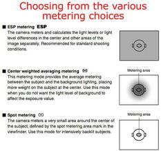 #Photography Metering Modes