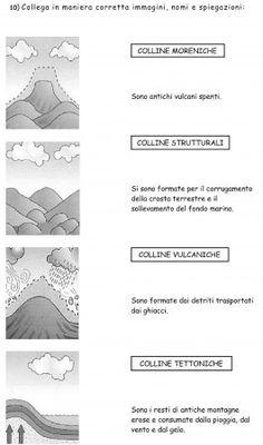 verifica colline e colline italiane2