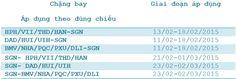 Vietnam Airlines bán vé máy bay Tết áp dụng cho các chặng bay theo đúng chiều như sau: