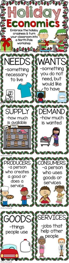 Goods & Services, Producers & Consumers, Needs vs. Wants, Supply & Demand