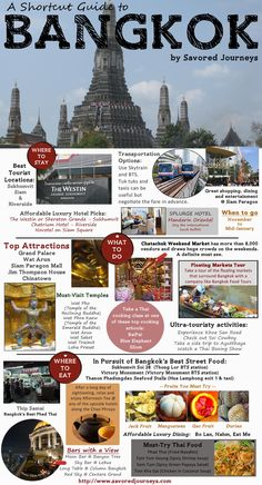 A Shortcut Guide to Bangkok, Thailand -- a guide to the top hotels, things to do, and places to eat and drink in Bangkok.