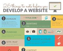 Developing a Website? 26 Components to Consider Before you Start