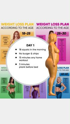 Personal Body Type Plan to Make Your Body Slimmer at Home! Click and take a Quiz. Lose weight at home with effective 28 day weight loss plan. Chose difficulty level and start burning fat… Weight Loss Help, Lose Weight At Home, Weight Loss Goals, Weight Loss Journey, Losing Weight, Easy Weight Loss, Weight Gain, Weight Loss Workout Plan, At Home Workout Plan