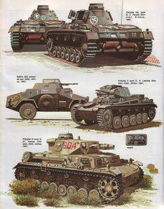 Panzers II, III, and IV early variants