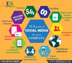 Social media is one of the most cost-efficient digital marketing methods used to syndicate content and increase your business' visibility. Here we mentioned 10 Benefits of Social Media for your Company in the Info-graphic. Social Media Marketing Companies, Business Marketing, Turu, Competitor Analysis, Online Advertising, Social Media Content, Seo Services, Digital Marketing, Growth Hacking