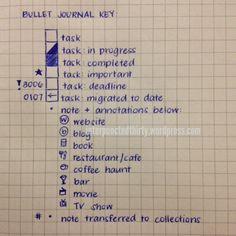 Bullet Journal Rehashed | Decade Thirty → New bullet journal mods on follow-up blog post here: http://interpunctedthirty.wordpress.com/2014/07/04/bullet-journal-rehashed/