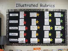 Illustrated Rubrics