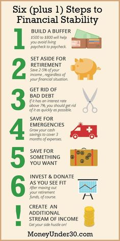Personal finance advice & investment tips for better finance planning. – Finance tips, saving money, budgeting planner Financial Peace, Financial Goals, Financial Planning, Financial Literacy, Financial Dashboard, Planning Budget, Budget Planner, Budget Spreadsheet, Saving Money